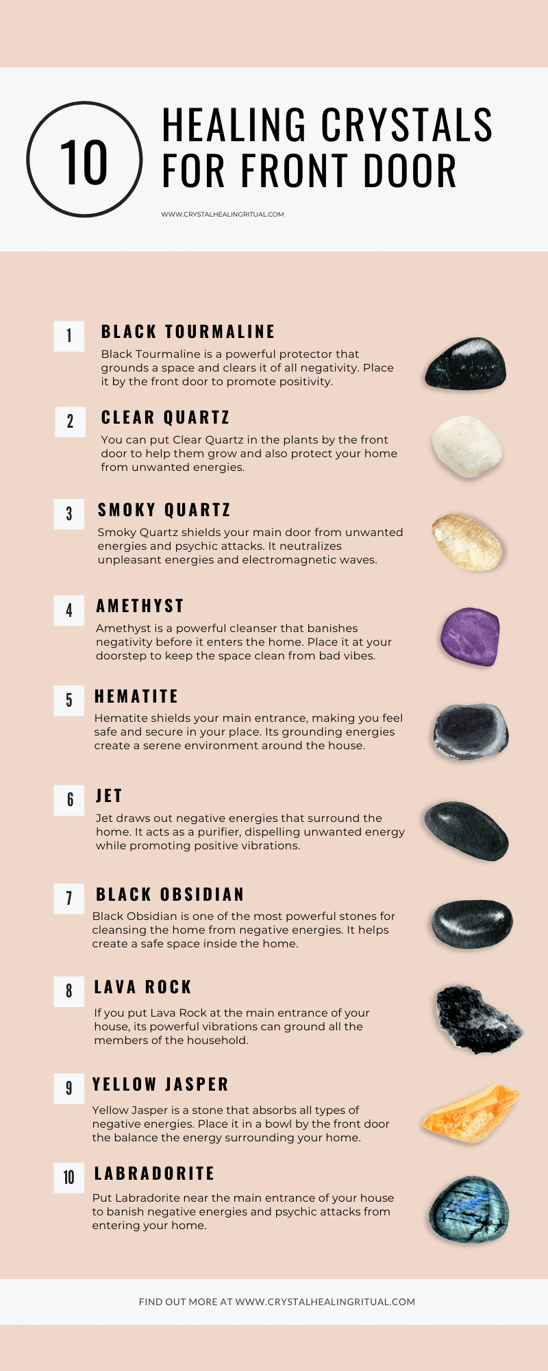 crystals for front door protection infographic-2